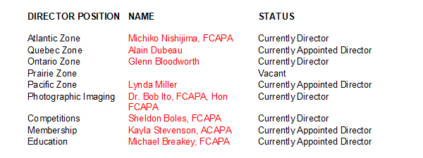 Nominees for the Annual General Meeting of Canadian Association for Photographic Art